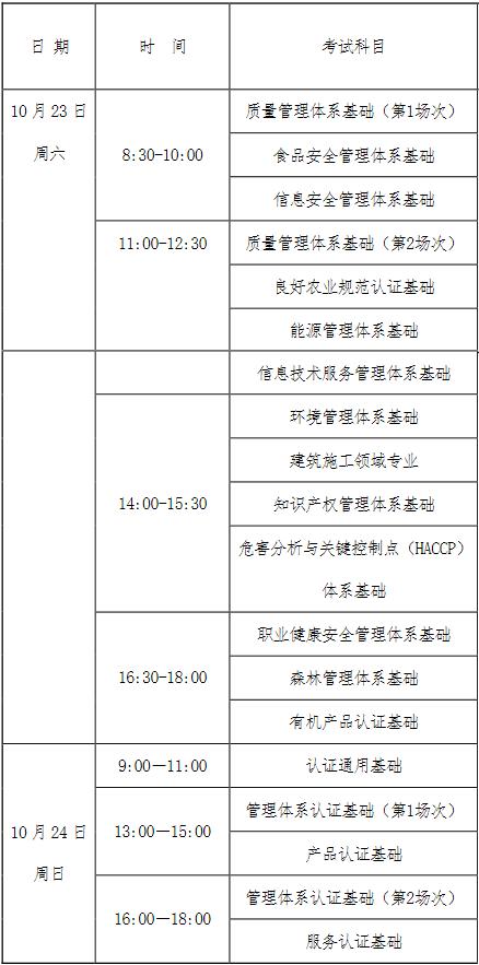 2021下半年注册审核员考试科目